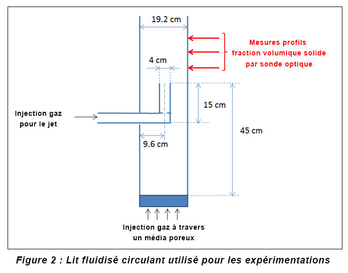 Figure-2-Fil-actu-scientifique-Troiano