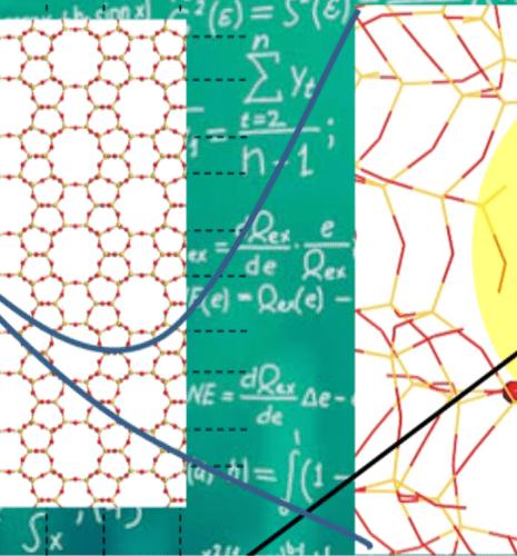 La surface externe des zéolithes mise en lumière par le calcul quantique