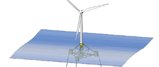 Les GPU aident les éoliennes à prendre le large