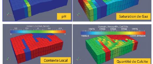 Des simulations d'écoulement plus efficaces en s'inspirant du contrôle optimal