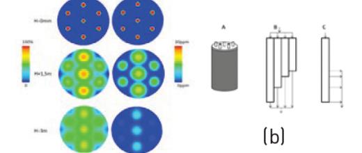 Pour simuler les réacteurs, l'hydrodynamique ça compte !