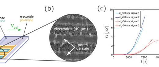 Détection à moindre coût des particules de suie ultrafines à l'échappement des moteurs