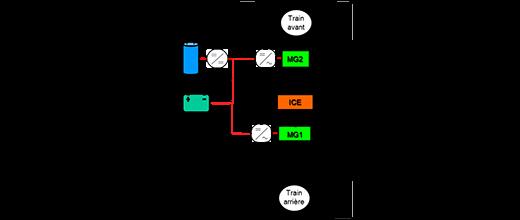 Le système 48 volts : hybride léger à fort potentiel
