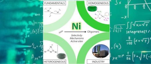 Une revue dans le journal Chemical Reviews, une première pour IFPEN !