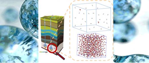 La simulation moléculaire au service du stockage géologique de l'hydrogène